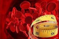 Дієта по групі крові