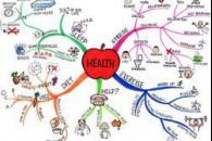 Фактори здоров'я людини