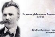 Кращі цитати Фрідріха Ніцше