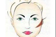 Макіяж, брови, зачіска для круглого обличчя