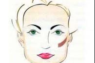 Макіяж, зачіска, аксесуари для квадратної форми обличчя