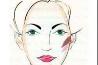 Макіяж, зачіска, аксесуари для овальної форми обличчя