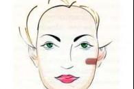 Макіяж, зачіска, аксесуари для прямокутної форми обличчя
