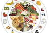Роздільне харчування для схуднення: меню роздільного харчування