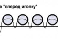 Різні види і техніки вишивки бісером