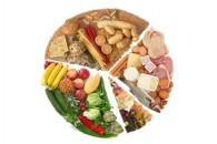 Найефективніший результат для схуднення - збалансоване харчування