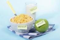 Скільки калорій потрібно людині на день